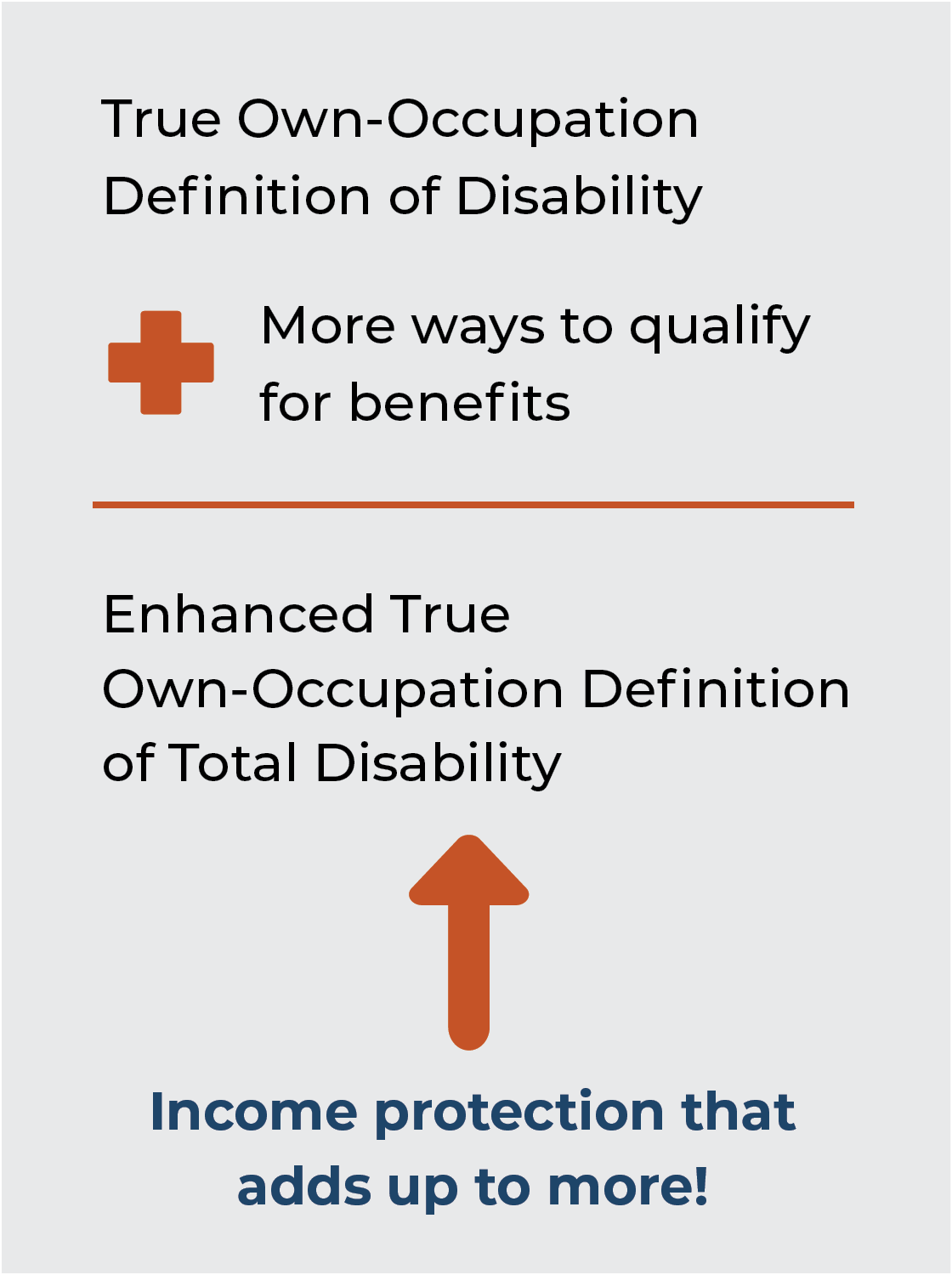 True Own-Occupation Definition of Disability